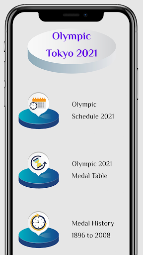 Olympic Tokyo 2021 - Schedule,Sports,Medals