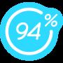 icon com.scimob.ninetyfour.percent